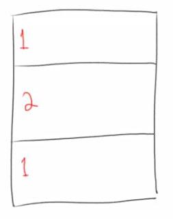 Contoh layout flutter