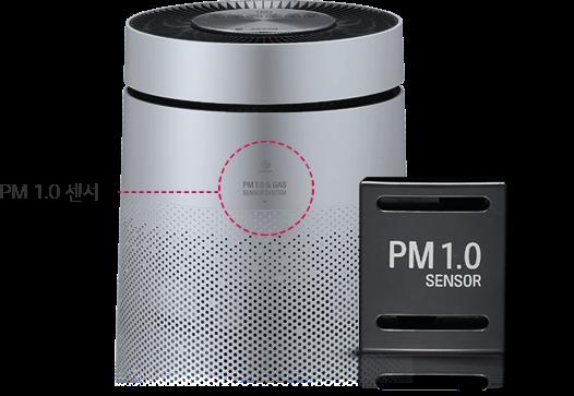 máy lọc không khí LG Puricare 360
