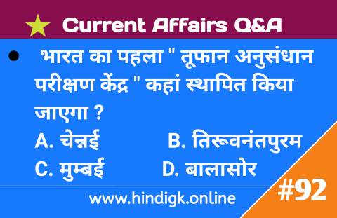 7 February 2021 Current Affairs In Hindi