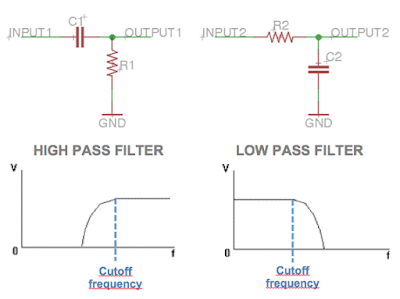 Low Pass High Pass filter