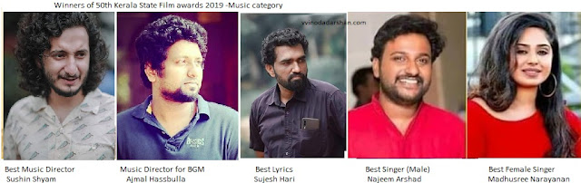 Winners of Kerala State Film awards 2020
