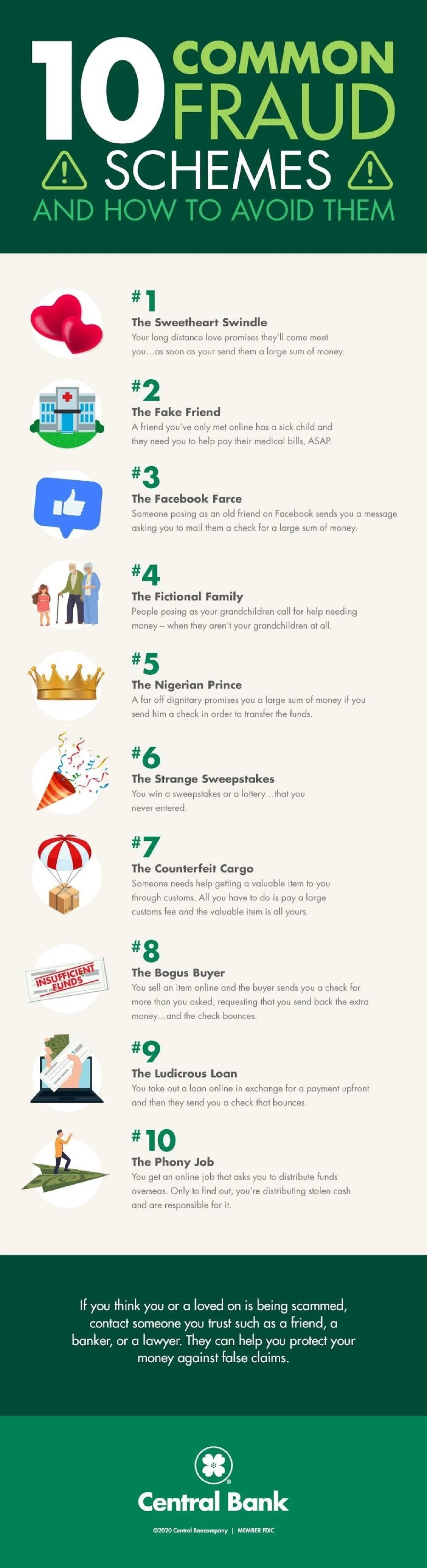 10 Common Fraud Schemes and How to Protect Your Money #infographic
