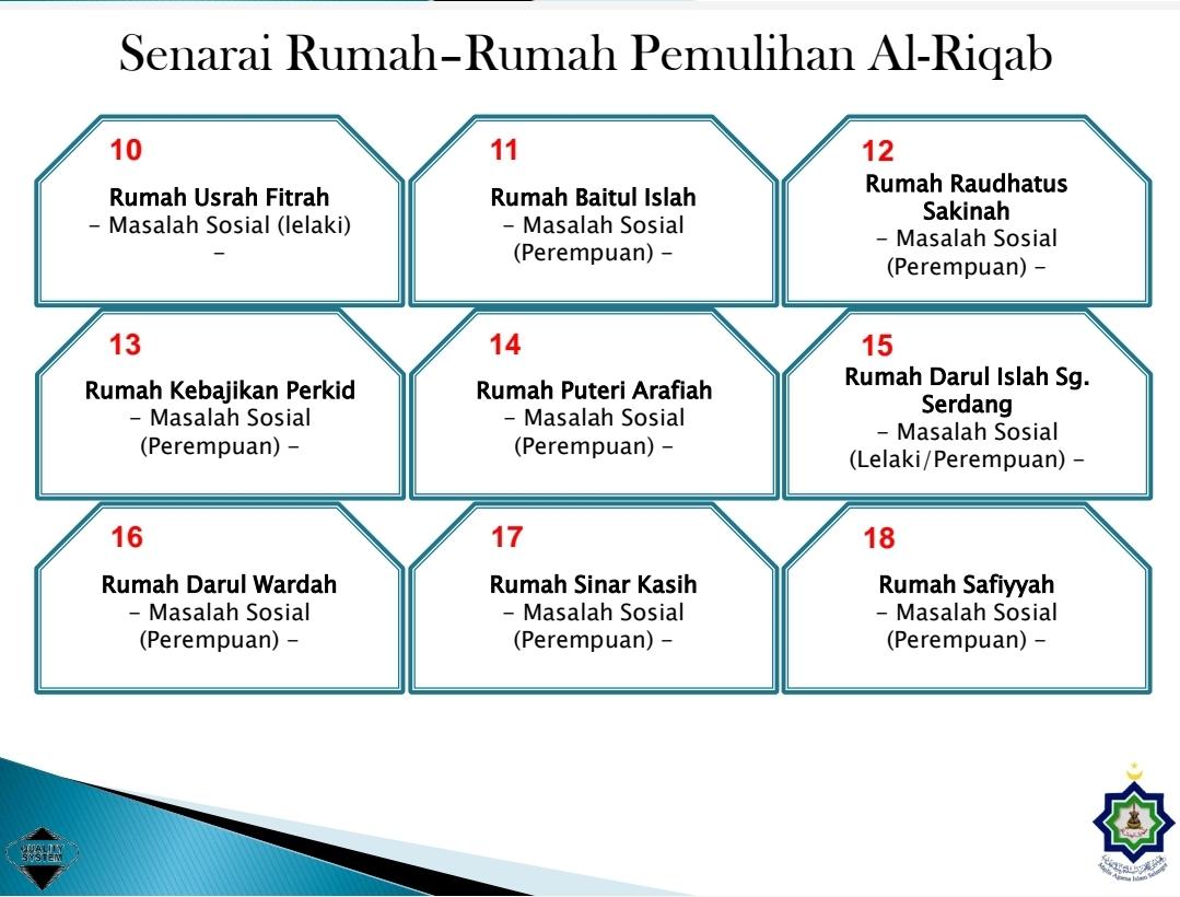 Rumah pemulihan Al-Riqab