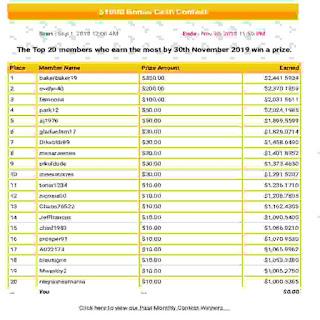 RewardingWays cash contest section