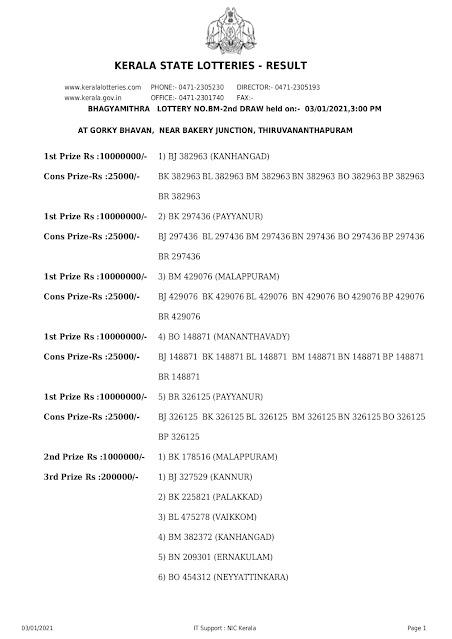 Kerala Lottery Result 03.01.2021 Bhagyamithra Lottery Results BM 2