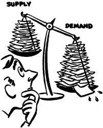 Materi Tentang Permintaan Dan Penawaran Terlengkap (Materi Ekonomi)