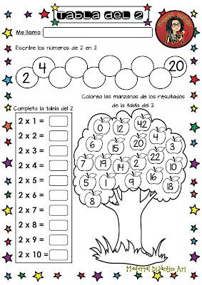 fichas-material-aprender-tablas-multiplicar