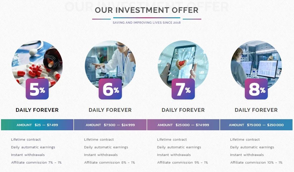 Инвестиционные планы MedTech