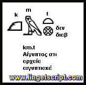 Αίγυπτος στα ιερογλυφικά