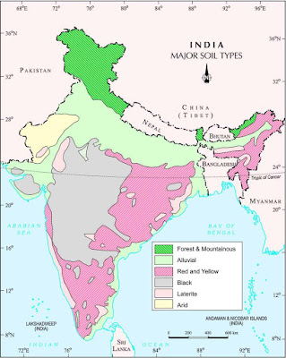 Types of soil found in India
