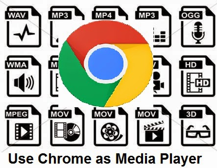 Image result for Use Google Chrome as a Media Player