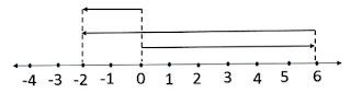 Contoh Soal PTS Matematika Kelas 6 Semester 1 2021 Gambar 12022