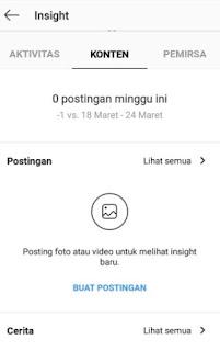 Memahami Insight Instagram Sebagai Cara Analisa Marketing Bisnis
