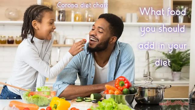 Corona diet chart
