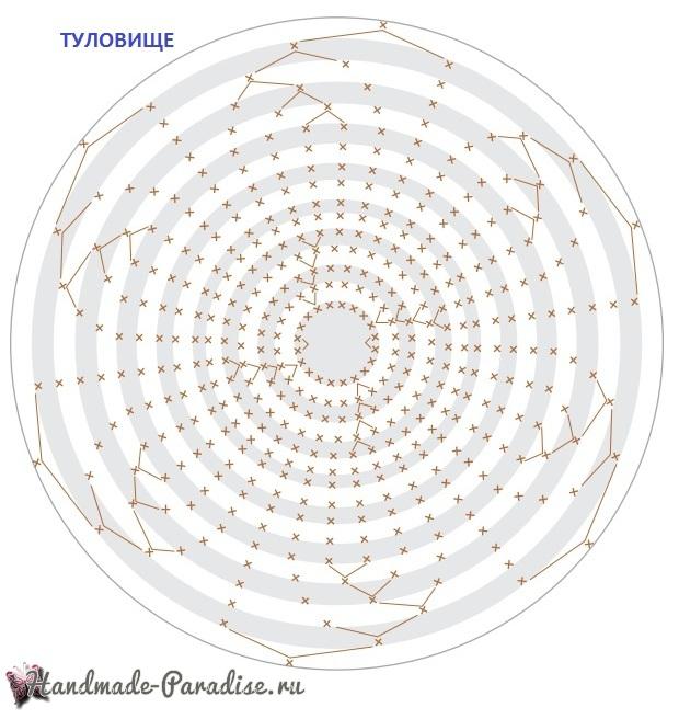 Буренка крючком. Схемы вязания (2)