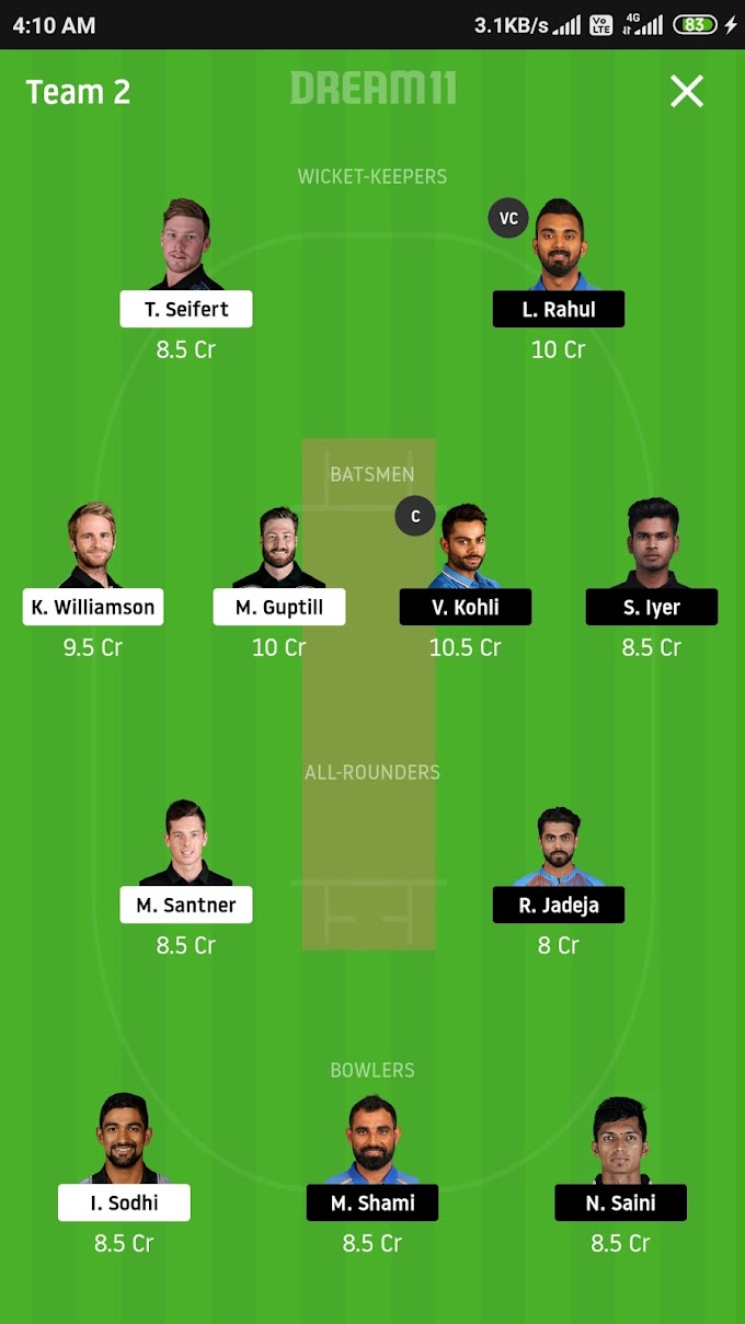India vs New Zealand T20 2020 : Dream 11 Prediction
