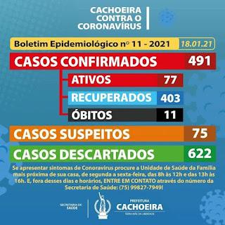 Imagem do boletim epidemiológico da COVID-19 do dia (18)