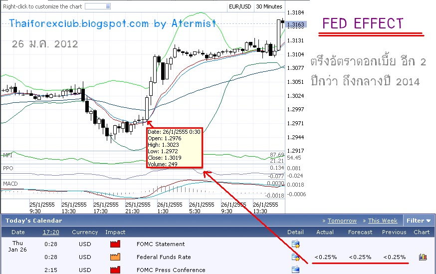 Forex thailand club forex trading in south africa legalizing