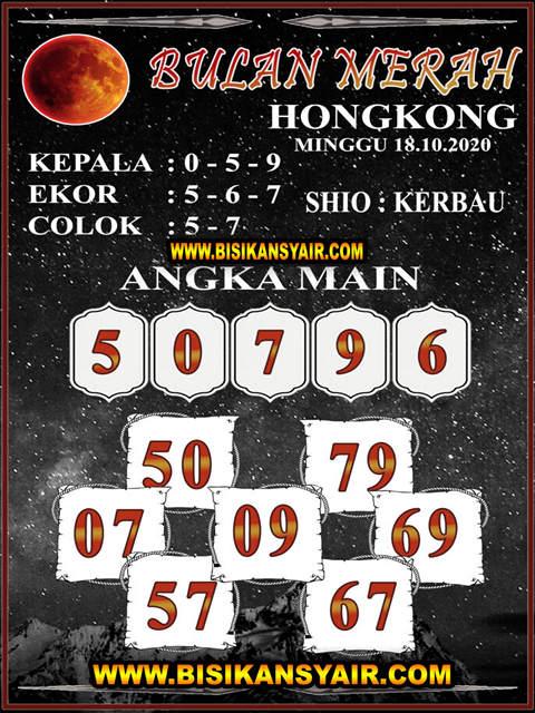 Kode syair Hongkong Minggu 18 Oktober 2020 245