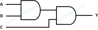 IC AND 7408 Gate Three Input Channels