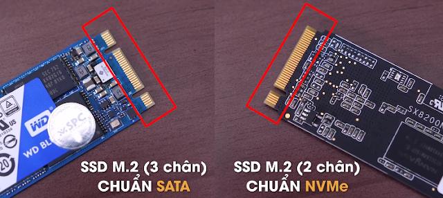 Các chuẩn M2 của ổ cứng SSD