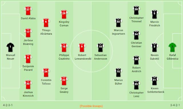 Prediksi Bayern Munich vs Union Berlin — 26 Oktober 2019