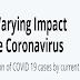 The Varying Impact of the Coronavirus #infographic