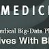 Medichain - Platform Kesehatan Terdesentralisasi oleh Blockchain