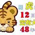 屬虎的人,12月定有大喜,48年一次