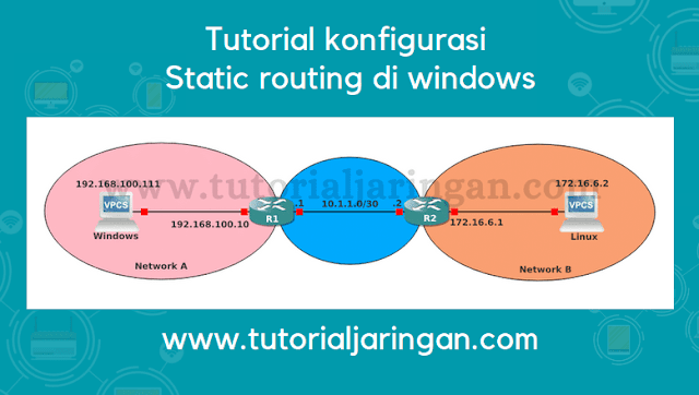 Tutorial Cara Konfigurasi Routing Static di Windows