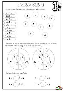 Tablas de multiplicar ejercicios