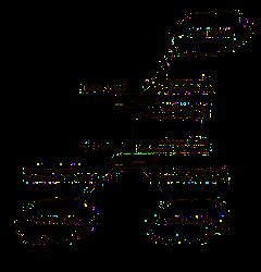 Penjelasan Pengertian DHCP relay