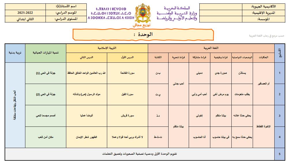 التوزيع المجالي في رحاب اللغة العربية المستوى الثاني 2021 2022 وفق توريسة وزارة التربية الوطنية و التعليم الأولي و الرياضة
