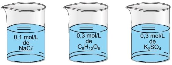 Considere as seguintes soluções aquosas