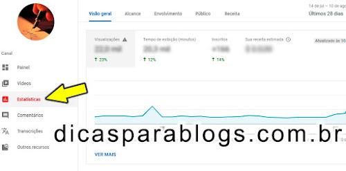 Google Analytics no Youtube