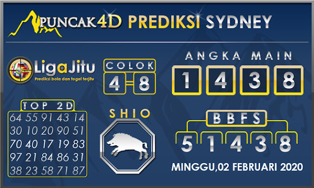 PREDIKSI TOGEL SYDNEY PUNCAK4D 02 FEBRUARI 2020