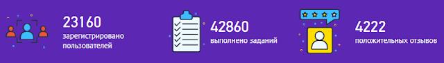 unu.ru обзор