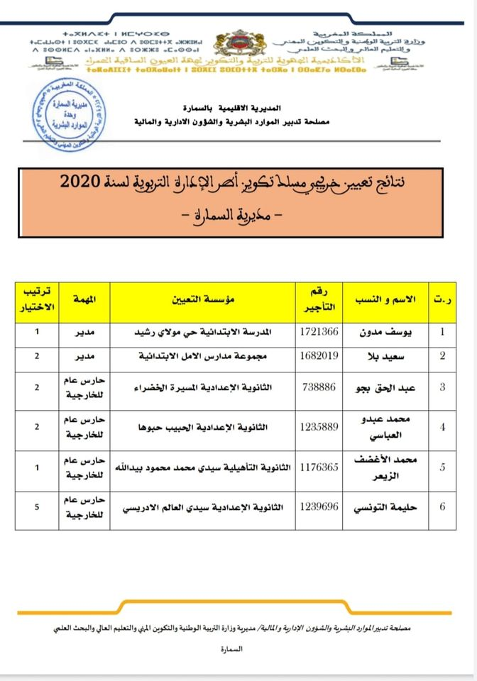 المديرية الاقليمية السمارة: نتائج تعيين خريجي مسلك تكوين اطر الادارة التربوية لسنة 2020