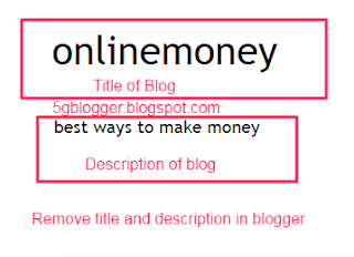 how to hide blog title and description from header