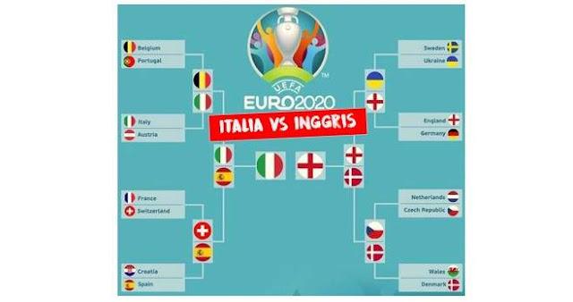Italia VS Inggris EURO 2020