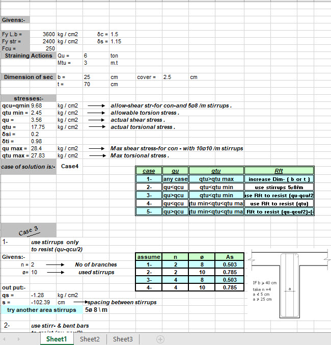 Check of Torsion Spreadsheet - Engineering Books