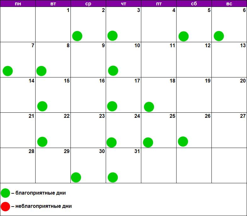 Лунный календарь наращивания октябрь 2019