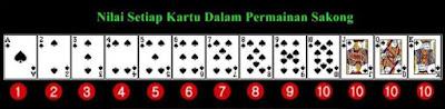 Nilai Kartu Dalam Permainan Bandar Sakong Online manilaqq poker