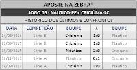 LOTECA 715 - HISTÓRICO JOGO 06