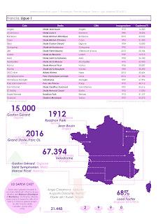 presentazione stadi francia ligue 1 2016 2017