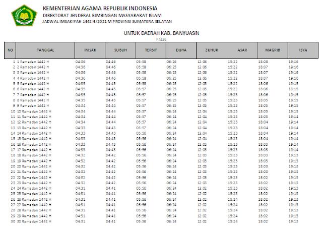 Jadwal Imsakiyah Ramadhan 1442 H Kabupaten Banyuasin, Provinsi Sumatera Selatan