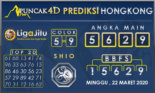PREDIKSI TOGEL HONGKONG PUNCAK4D 22 MARET 2020