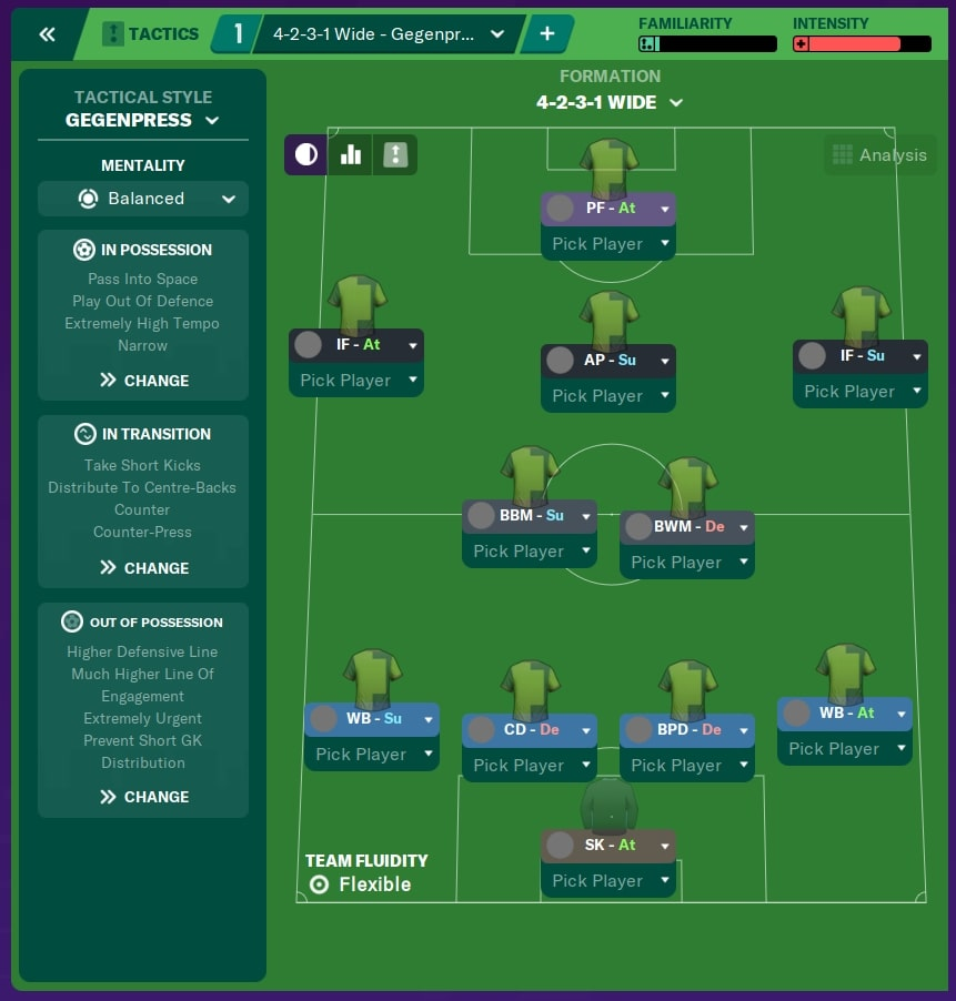 Best Tactics Football Manager 2020