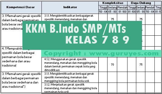 Download KKM Bahasa Indonesia Kelas 7 8 9 SMP Revisi Terbaru K13