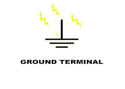 fungsi grounding pada instalasi rumah dan gedung